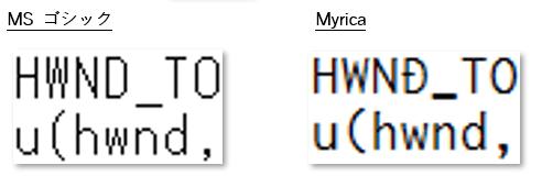 フォントの拡大画像